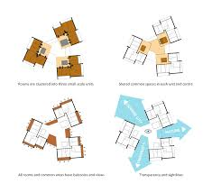Common House Floor Plans by Cluster House Design House Design