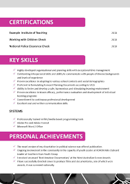 Secretary Resume Sample by 100 Resume Art Resignation Letter Format Picture Kickypad