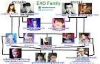 EXO] The exo family ! - Dek-D.com > บันเทิง > Asian Star
