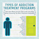 Types Of Addiction Treatment ...