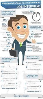 ideas about Executive Job Search on Pinterest   Executive     Pinterest