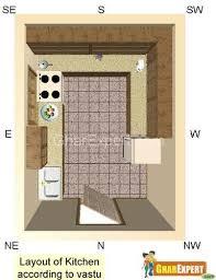 House Layout Design As Per Vastu Kitchen Vastu Vastu Tips For Kitchen Vastu For Kitchen Vastu