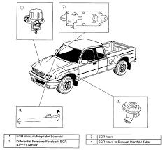 98 mazda cab 5 sp manual trans with 108 000 miles loses vacuum