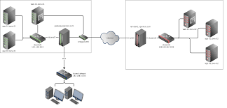 network diagramming tools complete wiring diagram