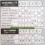 วิจารณ์มวยไทย7สี+มวยดีวิถีไทย วันอาทิตย์ ที่ 13 ก.ค. 2557 จาก ...