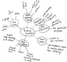 Critical thinking across the curriculum  Iran saudi arabia     critical thinking across the curriculum jpg