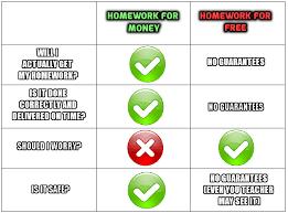 Homework help physics   Custom professional written essay service sasek cf