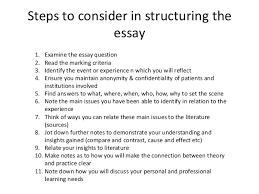 essay writing elements