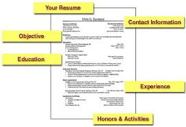 Resume Writing Tips  How to Write a Resume    Contentmart Blog Contentmart Resume Format