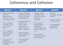 Academic IELTS Writing Task     Topic  Health  amp  Band     Model Essay