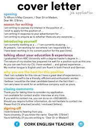 Do capitalize job position cover letter