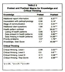Academic OneFile   Document   Critical thinking among     AinMath