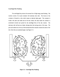 Mit Masters Thesis on Mass Finishing Selection