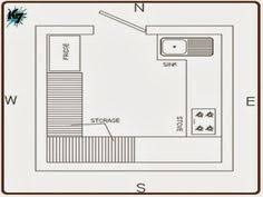 House Layout Design As Per Vastu Right From The Location Of Kitchen Master Bedroom Pooja Room To