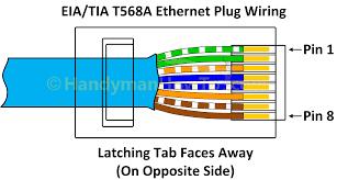 cat6a wiring diagram cat6a wiring diagram u2022 googlea4 com
