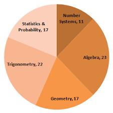 Century science coursework help   Roman numerals homework help Celebrate Bharat Ratna Dr B R Ambedkar Birth Anni
