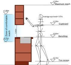Standard Bathroom Vanity Height Australia Best Bathroom - Height of bathroom vanity for vessel sink