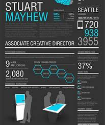 Examples Of Creative Resumes by 26 Best Graphic Design Resume Tips With Examples