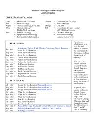 Residency Program   OHSU Radiation Medicine   OHSU UT Southwestern