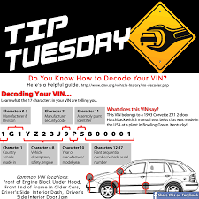 car car tip do you know how to decode your vin here u0027s a helpful