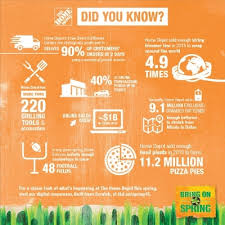 home depot black friday shopper the home depot launches busiest season with seventh spring black