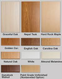 Kitchen Cabinet Drawer Fronts Laminate Kitchen Cabinet Doors And Drawers Custom Orders