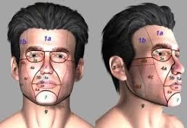 √~ جراحة الوجه