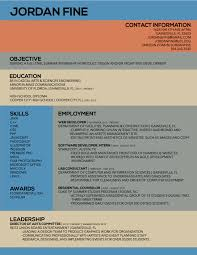Cover Letter For Graphic Designer  good electronic cover letter