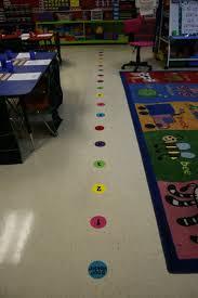 best 25 preschool classroom layout ideas on pinterest preschool