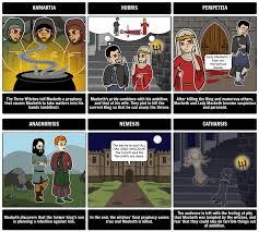 lesson plans for teachers lesson plan storyboard template