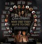 game-of-thrones-infographic-.