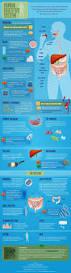 276 best stoma images on pinterest nursing schools med