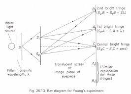 Cpm homework help geometry of molecules kinetic energy   www