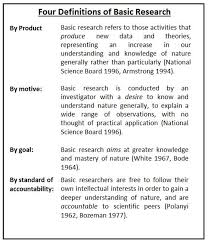 Questia Blog     Trusted research tips and guides research paper topics on advertising jpg
