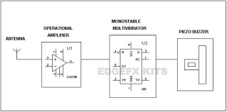 advantages and disadvantages of cell phones essay Use Of Mobile Phone Detector Block Diagram Working and Applications ElProCus Cell Phone
