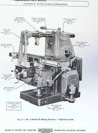 kearney u0026 trecker milwaukee no 3 ce milling machine parts manual