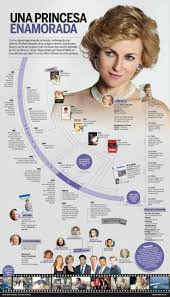 48 best royal family infographics images on pinterest