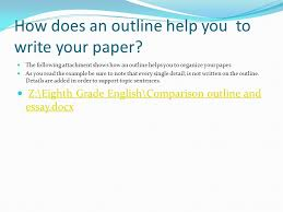 Who am i essay outline Example Resume And Cover Letter   lorexddns