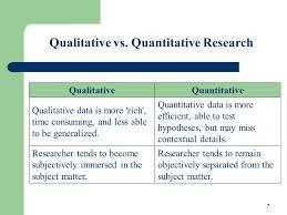 Qualitative Purpose  To explore a phenomenon in great detail  FC