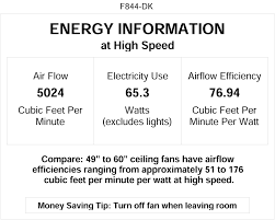 Which Way Should Ceiling Fan Turn Minka Aire F844 Dk Light Wave 52