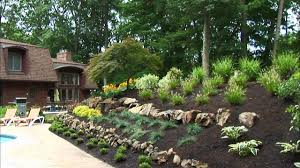 Landscaping Ideas For Backyards by Rock Landscaping Ideas Diy
