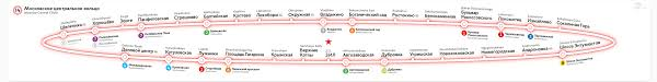 Metro Lines Map by Line Maps For Moscow Metro Cars 2 0
