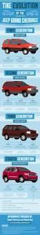 best 25 jeep grand cherokee models ideas on pinterest new jeep