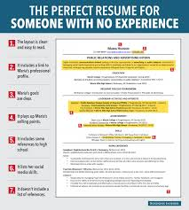 What Is Job Profile In Resume by Resume For Job Seeker With No Experience Business Insider