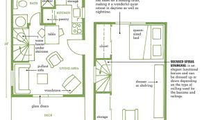 stunning simple cabin plans with loft 14 photos building plans