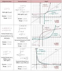 Precal homework help   Thesis help melbourne FC  Physics Homework Help Tutor Online