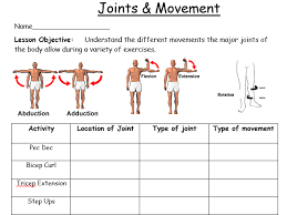 Woodworking Joints Worksheet by Easy Peasy Teaching Resources Tes