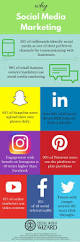 Plan Social Media by Pinterest