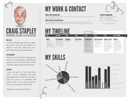 Best Job Resume Ever by Examples Of Resumes 81 Terrific The Best Resume Ever I Have Seen