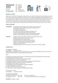 best resumes of new york Professional CV Writing Services